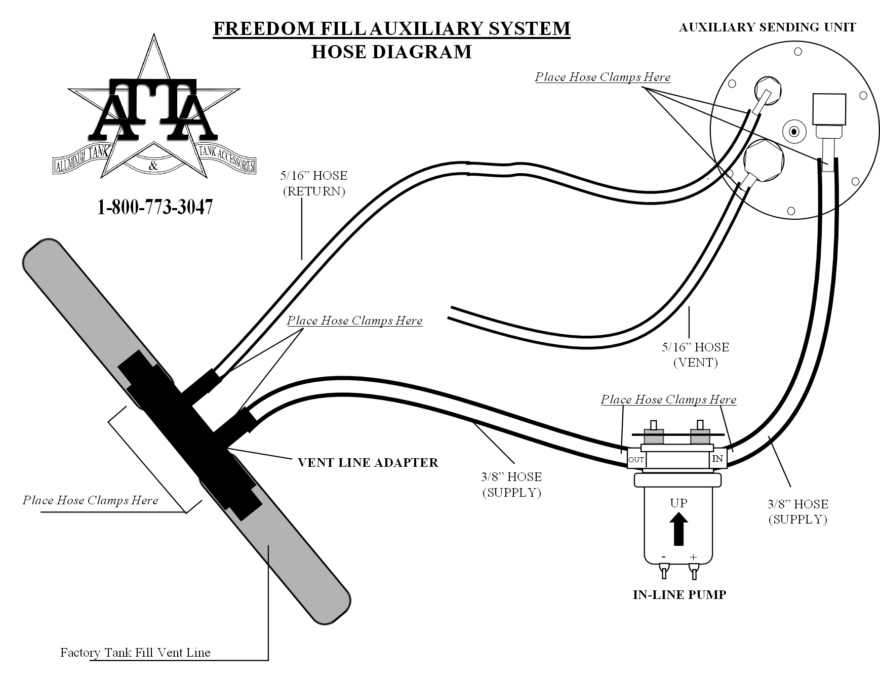 freedom fill auxiliary system